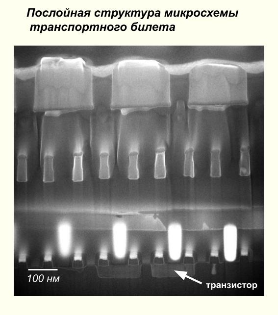 размеры транзистора в современной микросхеме